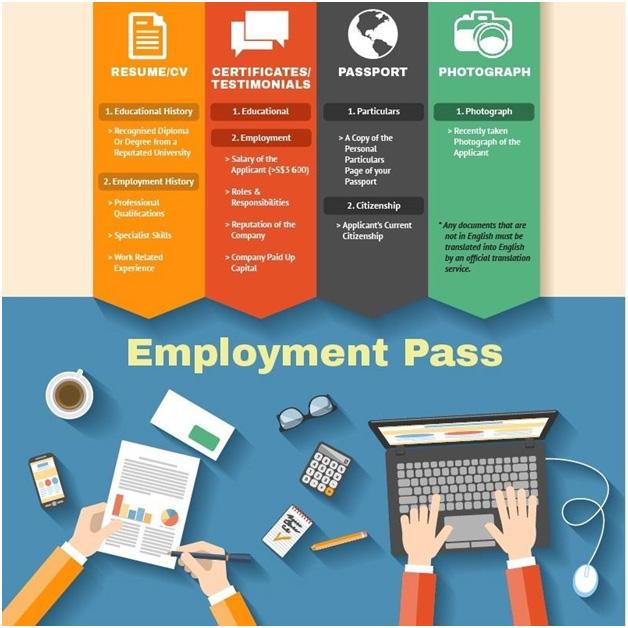 Carte d'emploi (EP)
